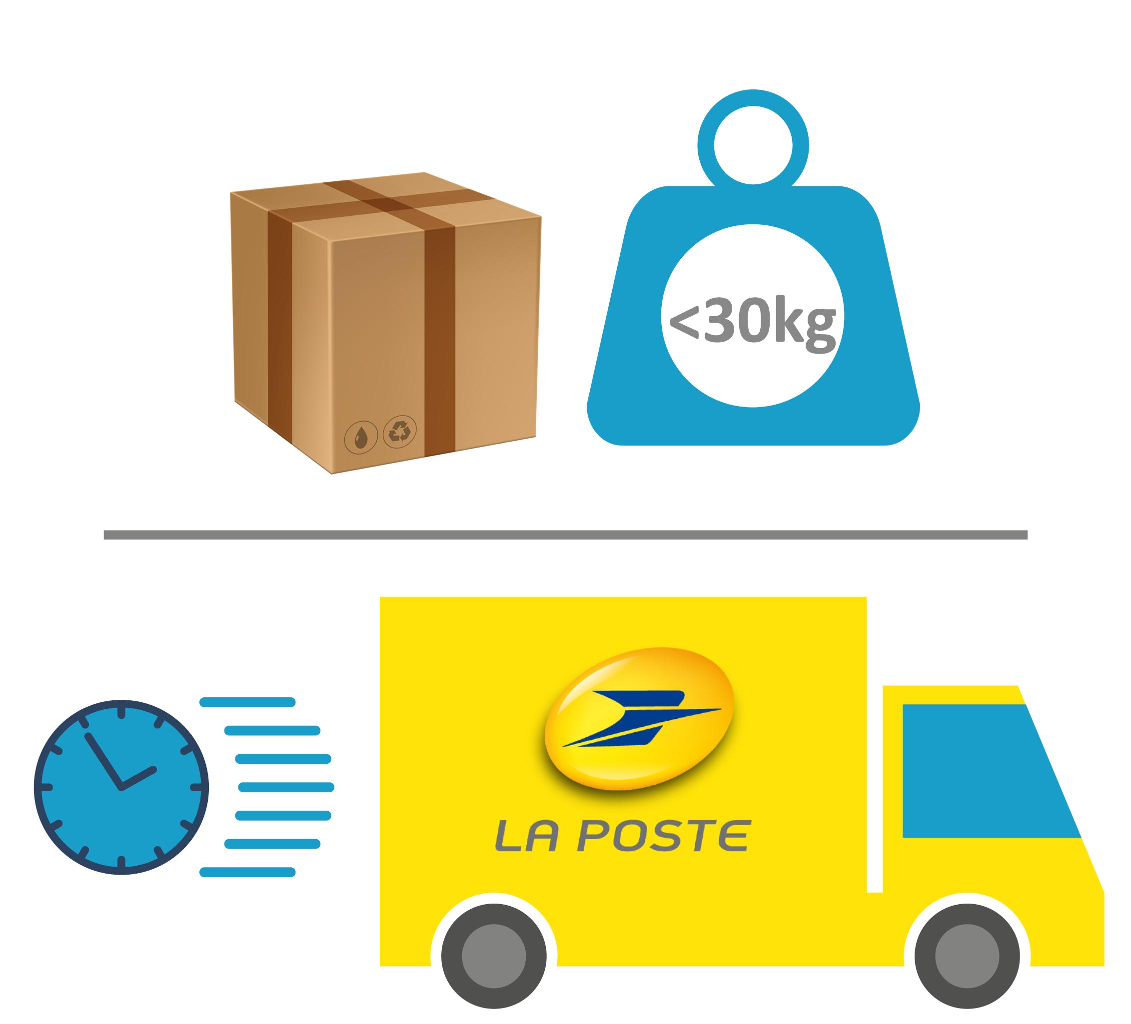 La livraison par la poste pour les colis jusqu'à 30 kg