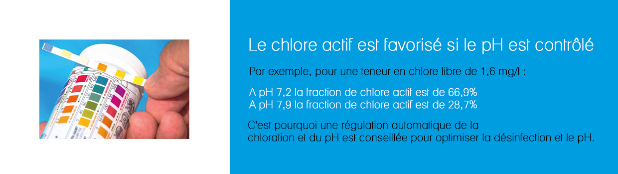 slide chlore installation et matintenance